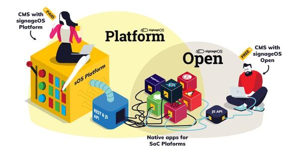 sOS-open-explanation